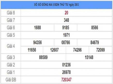 Bảng KQXSST- Dự đoán xổ số sóc trăng ngày 29/04 từ các chuyên gia