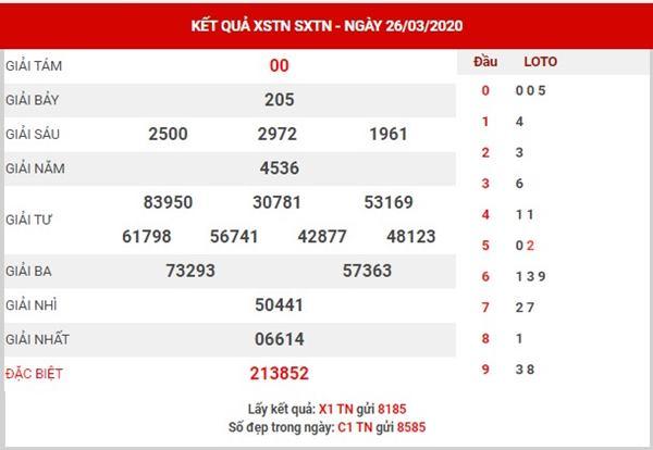 Dự đoán XS Quảng Bình thứ 5 ngày 30-4-2020