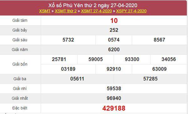 Dự đoán XSPY 4/5/2020 - KQXS Phú Yên thứ 2 hôm nay