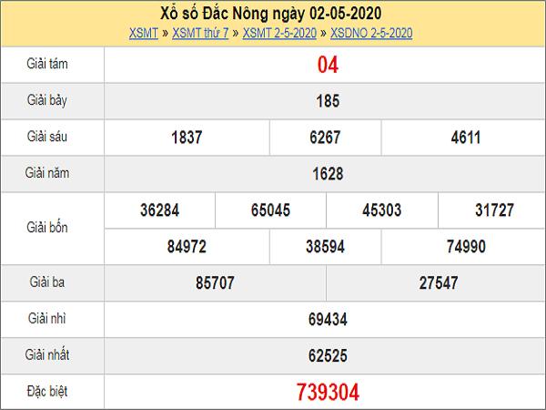 Dự đoán XSDNO ngày 9/5/2020 thứ 7 hôm nay cùng chuyên gia