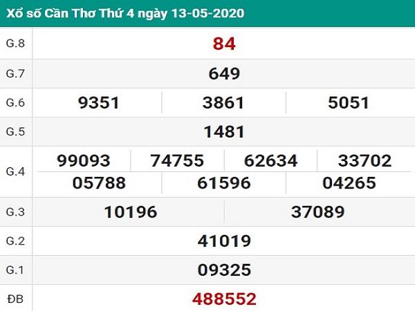Dự đoán lô tô KQXSCT- xổ số cần thơ thứ 4 ngày 27/05 hôm nay