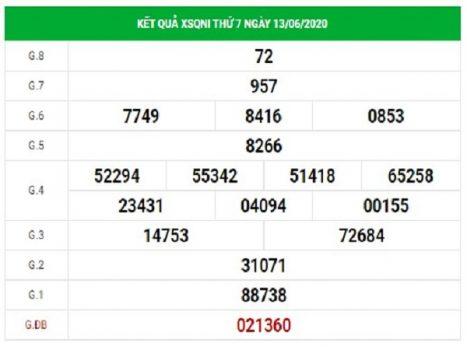 Dự đoán kết quả xổ số Quảng Ngãi ngày 20/6/2020 hôm nay