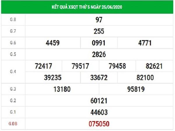 Dự đoán kqxs xổ số Quảng Trị 2/7/2020, dự đoán XSQT hôm nay