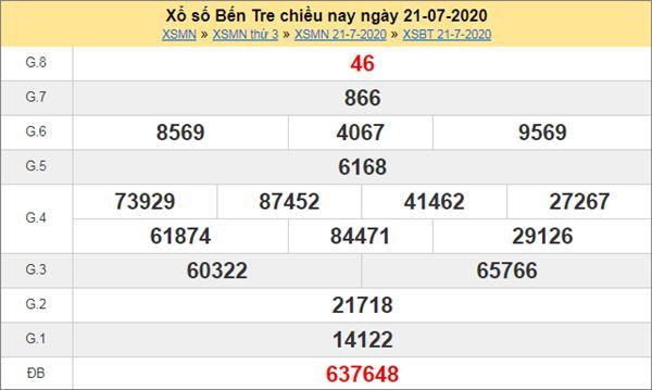 Dự đoán XSBT 28/7/2020 chốt lô KQXS Bến Tre thứ 3