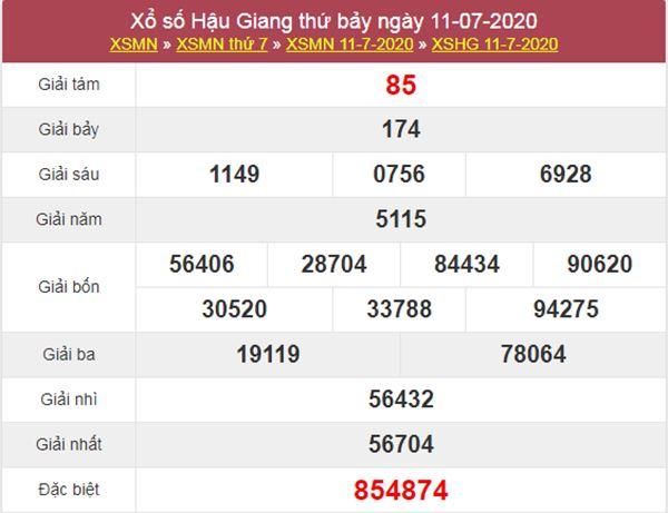 Dự đoán XSHG 18/7/2020 chốt KQXS Hậu Giang thứ 7