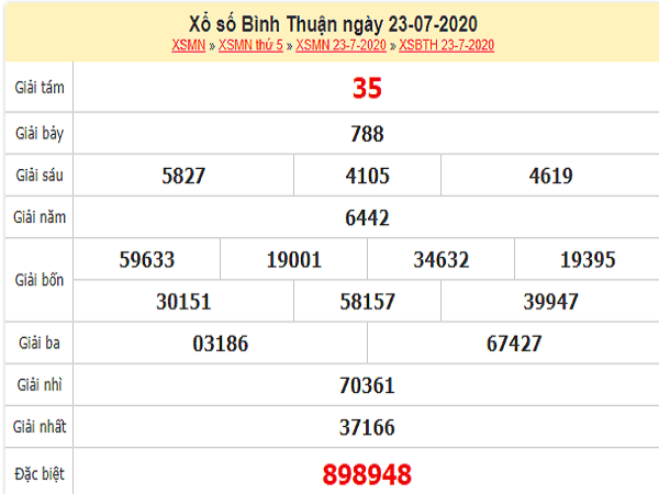 Bảng KQXSBT-Dự đoán xổ số bình thuận ngày 30/07 của các chuyên gia