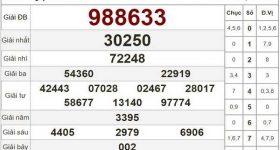 Dự đoán KQXSDN- xổ số đồng nai ngày 12/08/2020