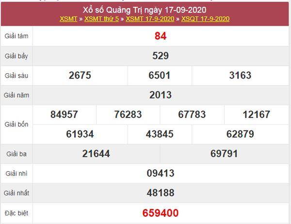 Dự đoán XSQT 24/9/2020 chốt KQXS Quảng Trị thứ 5