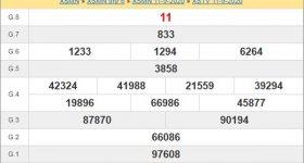 Dự đoán XSTV 18/9/2020 chốt KQXS Trà Vinh thứ 6