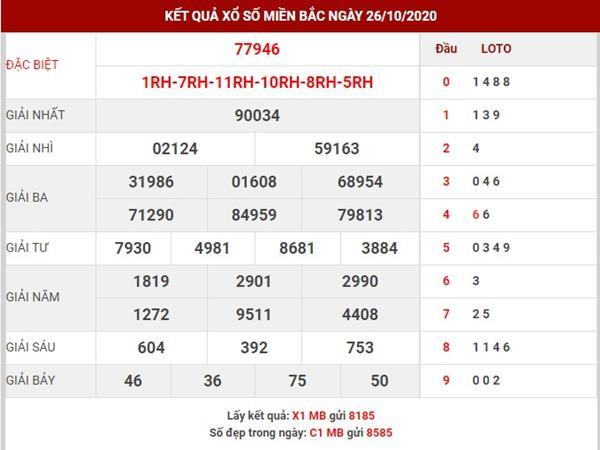 Dự đoán kết quả xố xố Miền Bắc thứ 3 ngày 27-10-2020
