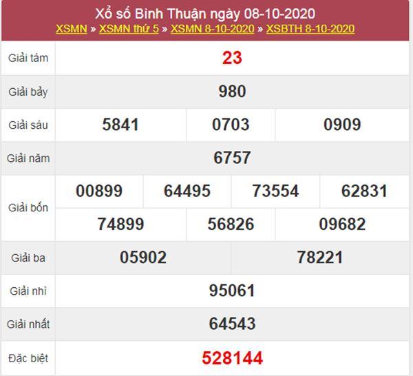 Dự đoán XSBTH 15/10/2020 chốt KQXS Bình Thuận thứ 5