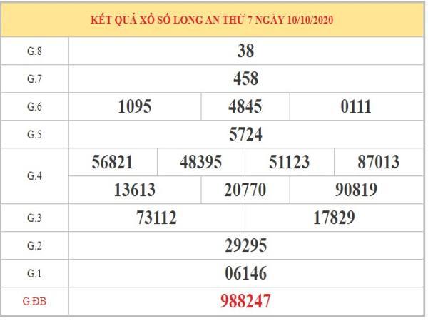 Dự đoán XSLA ngày 17/10/2020 chốt lô số đẹp xổ số Long An ngày thứ 7