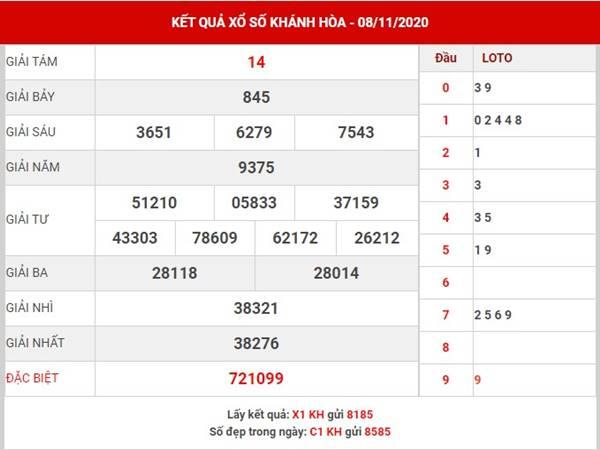 Dự đoán sổ xố Khánh Hòa thứ 4 ngày 11/11/2020