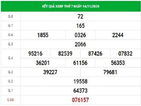Dự đoán xổ số Bình Phước 21/11/2020, dự đoán XSBP hôm nay