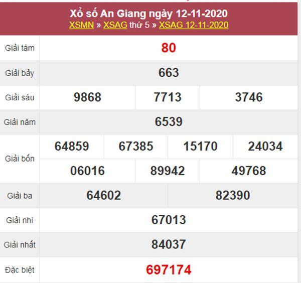 Dự đoán XSAG 19/11/2020 chốt cầu lô đặc biệt An Giang thứ 5