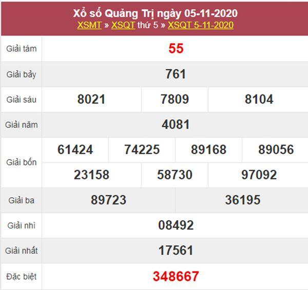 Dự đoán XSQT 12/11/2020 chốt số Quảng Trị thứ 5 siêu chuẩn