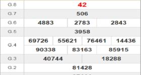 Tổng hợp dự đoán XSDN ngày 02/12/2020- xổ số đà nẵng
