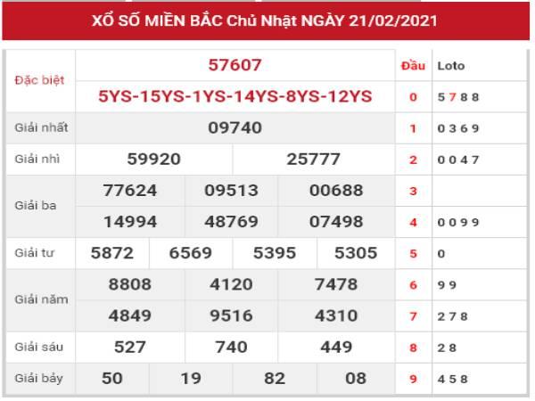 Dự đoán loto gan kết quả XSMB thứ 2 ngày 22/2/2021