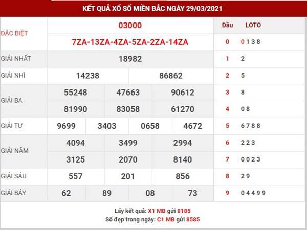 Dự đoán KQXS Miền Bắc thứ 3 ngày 30/3/2021