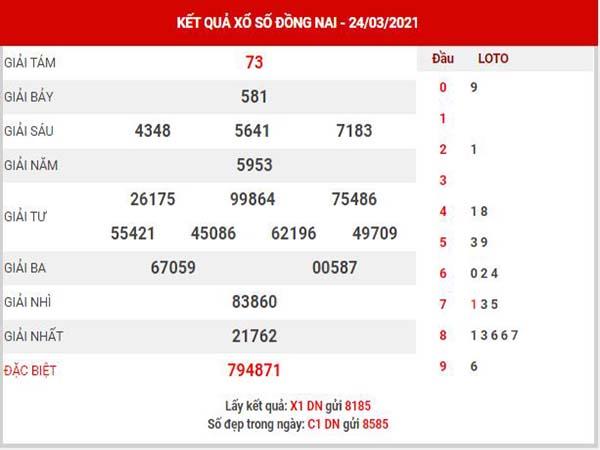 Dự đoán XSDN ngày 31/3/2021 – Dự đoán KQXS Đồng Nai thứ 4