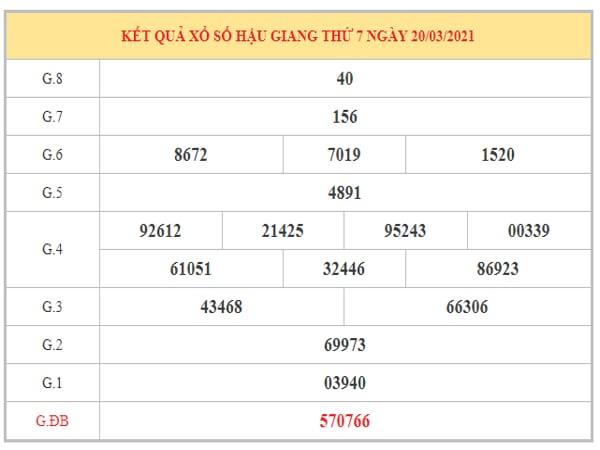 Dự đoán XSHG ngày 27/3/2021 dựa trên kết quả kì trước