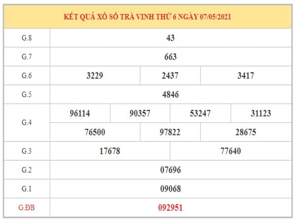 Dự đoán XSTV ngày 14/5/2021 dựa trên kết quả kì trước