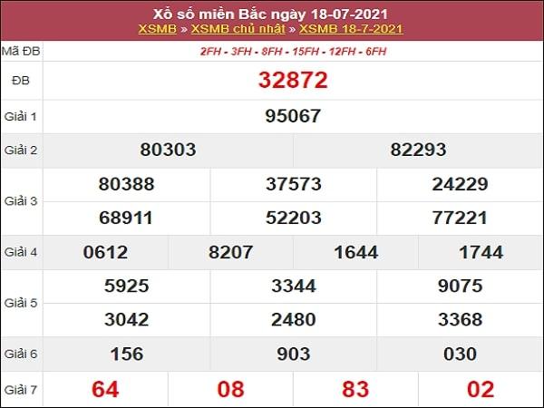 Dự đoán XSMB 19-07-2021