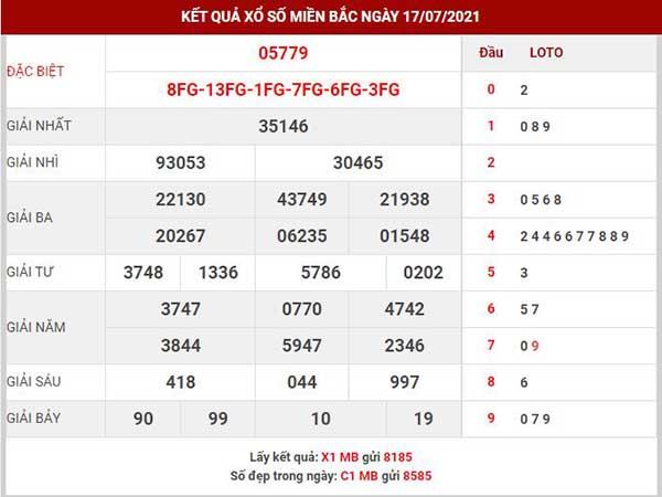 Dự đoán XSMB ngày 18/7/2021 - Dự đoán XSTB chủ nhật hôm nay