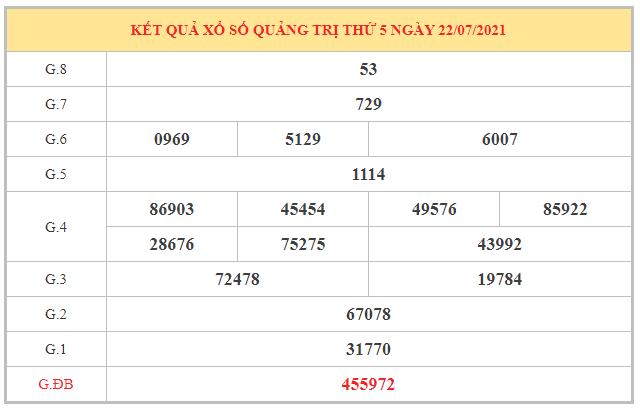 Dự đoán XSQT ngày 29/7/2021 dựa trên kết quả kì trước