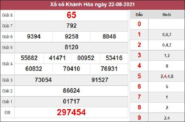 Dự đoán XSKH 25/8/2021 chốt cặp số may mắn chiều tối nay