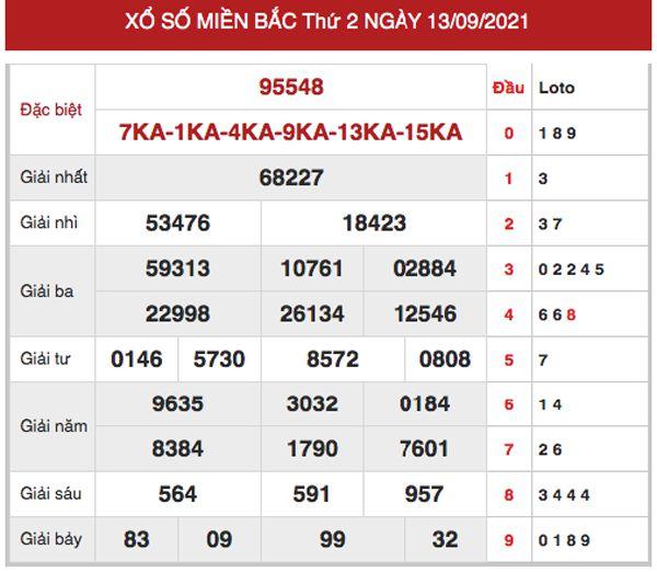 Dự đoán KQXSMB 14/9/2021 thứ 3 chốt số xác suất về cao