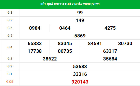 Dự đoán xổ số Thừa Thiên Huế 27/9/2021 hôm nay thứ 2