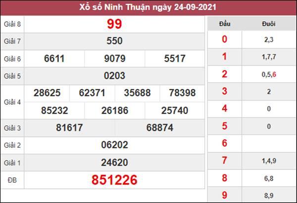 Dự đoán XSNT 1/10/2021 chốt KQXS Ninh Thuận thứ 6
