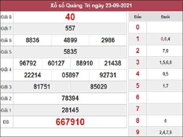 Dự đoán xổ số Quảng Trị 30/9/2021